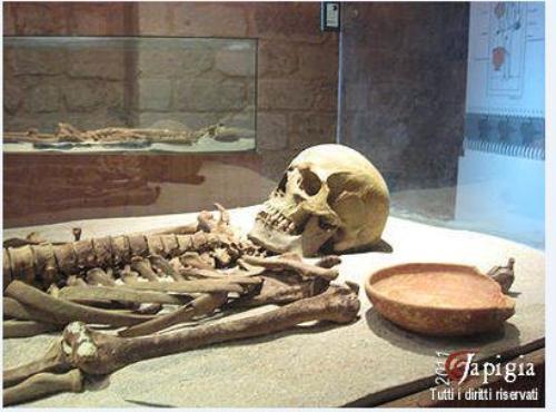 Museo archeologico della civiltà